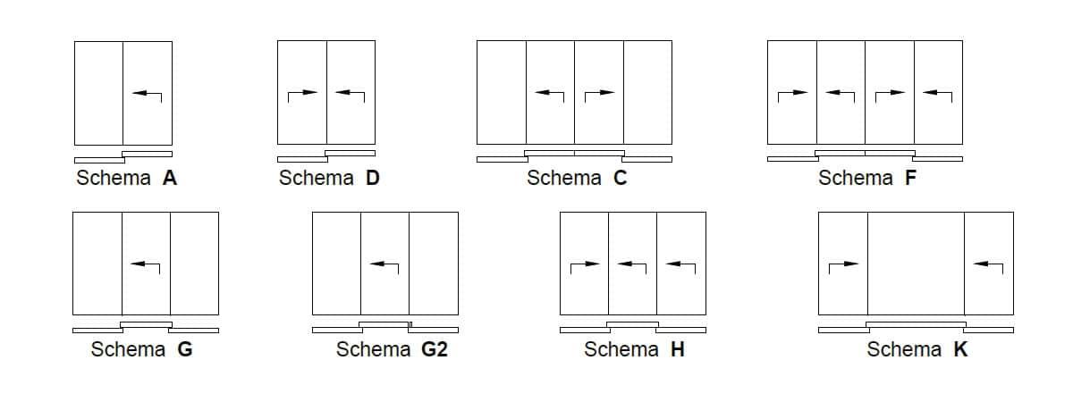 Strug & Graf - Garagentore, Zäune und Türen. Beste Qualität.
